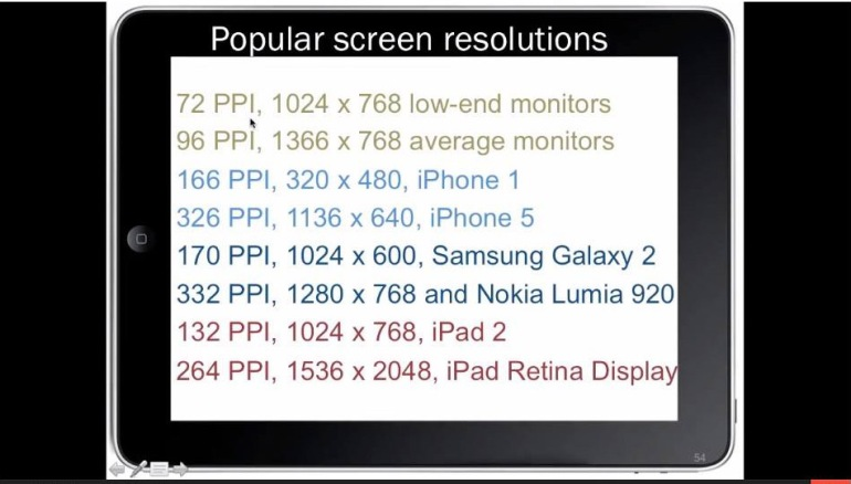 screen-resolutions